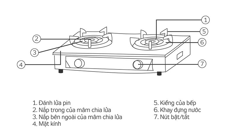 Cấu tạo Bếp ga dương KG 506