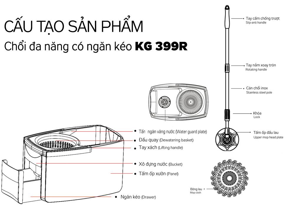 Đặc tính kỹ thuật KG 99R