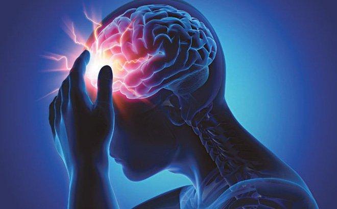 Tổn thương não
