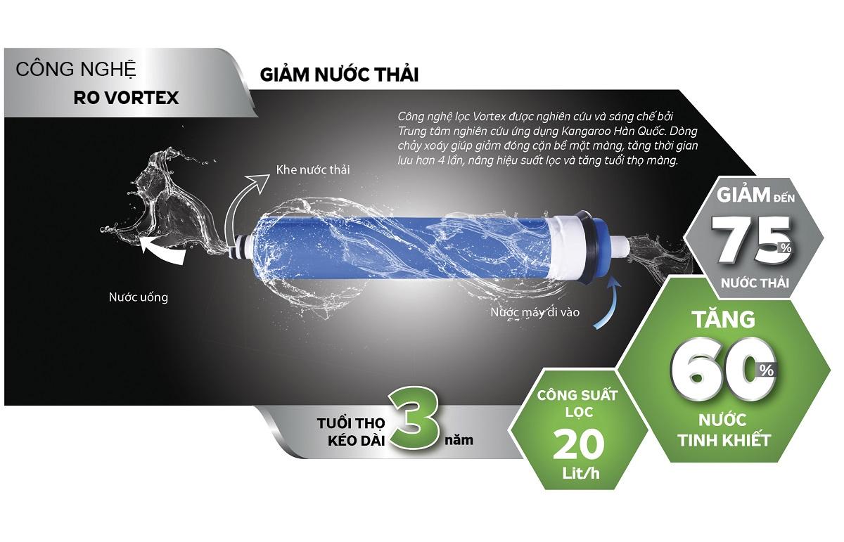 Công nghệ RO Vortex Kangaroo Hydrogen