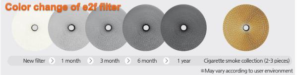 Kangaroo Air Filter after a process of use