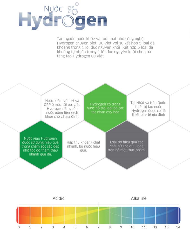 Tác dụng của nước Kangaroo Hydrogen với đời sống